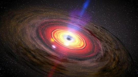 Пришло время узнать о взаимодействии Солнца, вашей Звезды Света, и Золотых Галактик